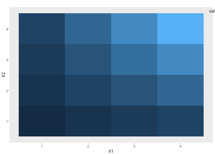 guide_legend  ggplot2 2 0 0 9001
